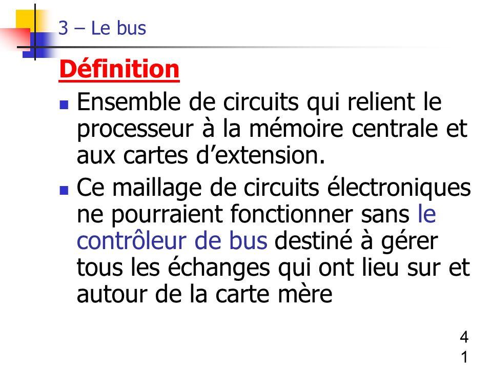 41 3 – Le bus Définition Ensemble de circuits qui relient le processeur à la mémoire centrale et aux cartes dextension.