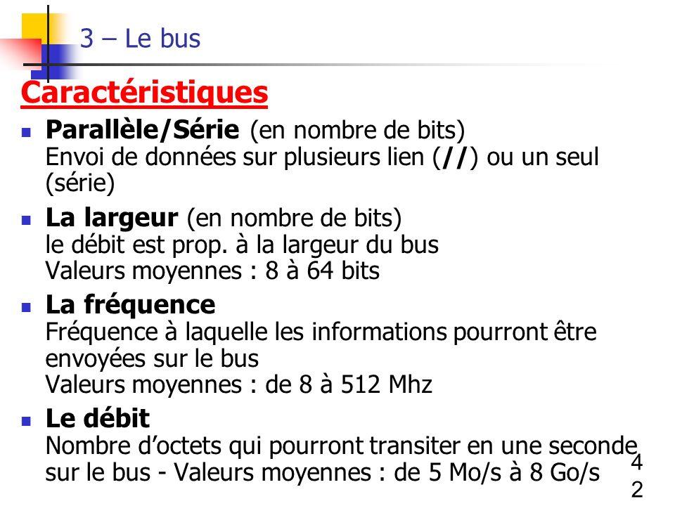 42 3 – Le bus Caractéristiques Parallèle/Série (en nombre de bits) Envoi de données sur plusieurs lien (//) ou un seul (série) La largeur (en nombre de bits) le débit est prop.