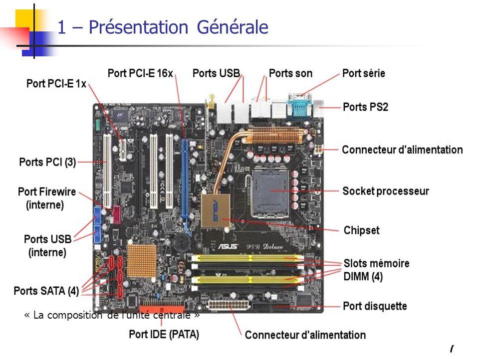 7 1 – Présentation Générale « La composition de lunité centrale »