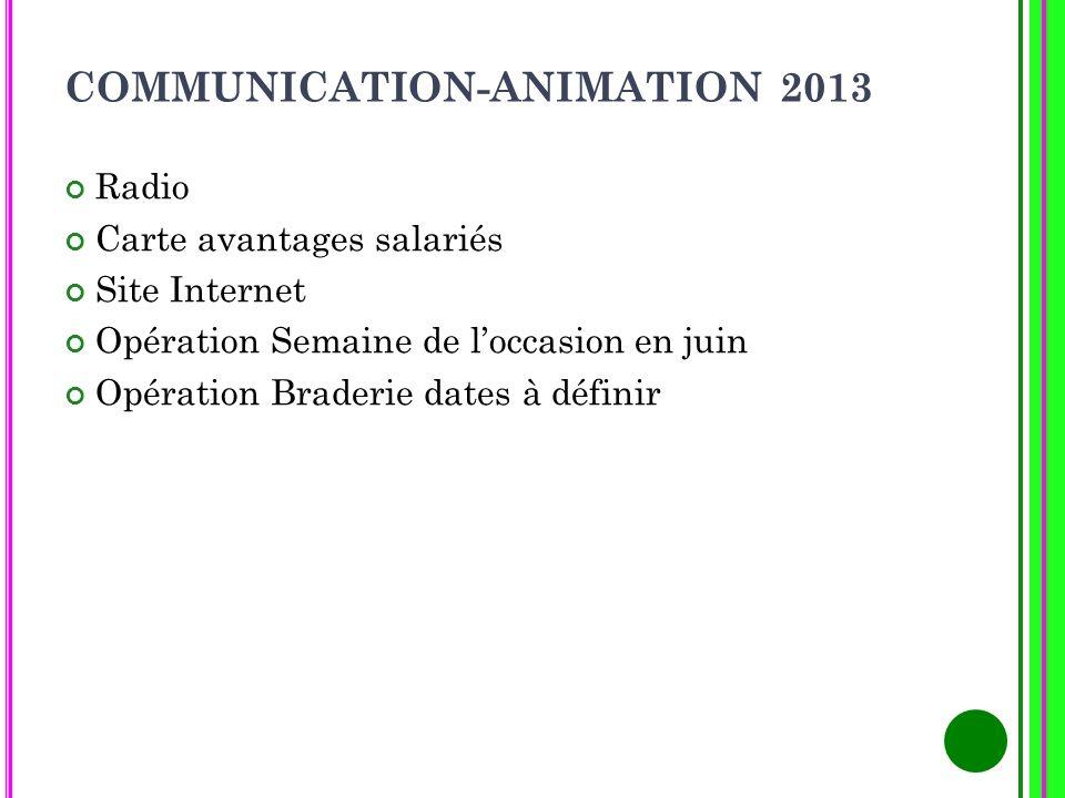 COMMUNICATION-ANIMATION 2013 Radio Carte avantages salariés Site Internet Opération Semaine de loccasion en juin Opération Braderie dates à définir