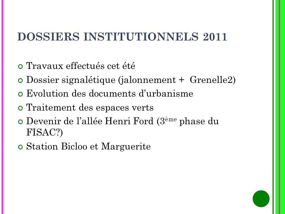 DOSSIERS INSTITUTIONNELS 2011 Travaux effectués cet été Dossier signalétique (jalonnement + Grenelle2) Evolution des documents durbanisme Traitement d