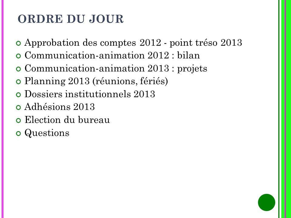 ORDRE DU JOUR Approbation des comptes 2012 - point tréso 2013 Communication-animation 2012 : bilan Communication-animation 2013 : projets Planning 201