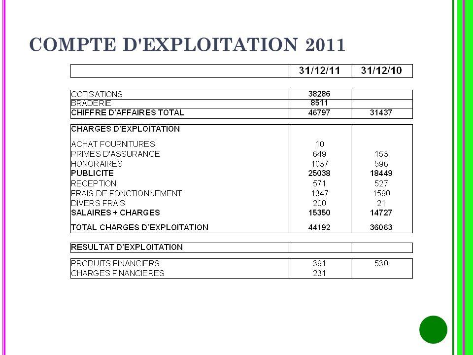 COMPTE D'EXPLOITATION 2011