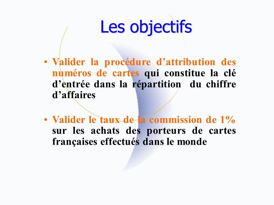 Les objectifs Valider la procédure dattribution des numéros de cartes qui constitue la clé dentrée dans la répartition du chiffre daffaires Valider le taux de la commission de 1% sur les achats des porteurs de cartes françaises effectués dans le monde