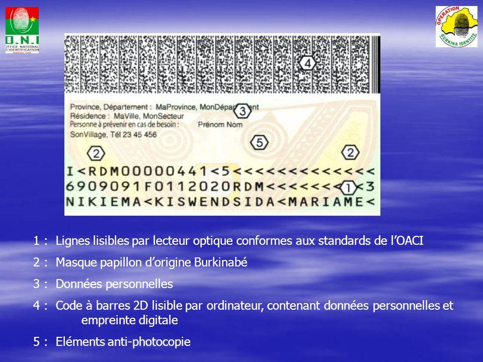 PRESENTATION PHYSIQUE DE LA NOUVELLE CNIB. 1 : fond de couleurs pâles (anti-photocopie) 2 : Armoiries du Burkina-Faso en couleur 3 : Ligne de micro le
