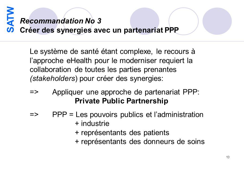 SATW 13 Recommandation No 3 Créer des synergies avec un partenariat PPP Le système de santé étant complexe, le recours à lapproche eHealth pour le moderniser requiert la collaboration de toutes les parties prenantes (stakeholders) pour créer des synergies: =>Appliquer une approche de partenariat PPP: Private Public Partnership => PPP = Les pouvoirs publics et ladministration + industrie + représentants des patients + représentants des donneurs de soins