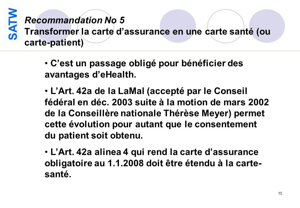 SATW 15 Recommandation No 5 Transformer la carte dassurance en une carte santé (ou carte-patient) Cest un passage obligé pour bénéficier des avantages deHealth.