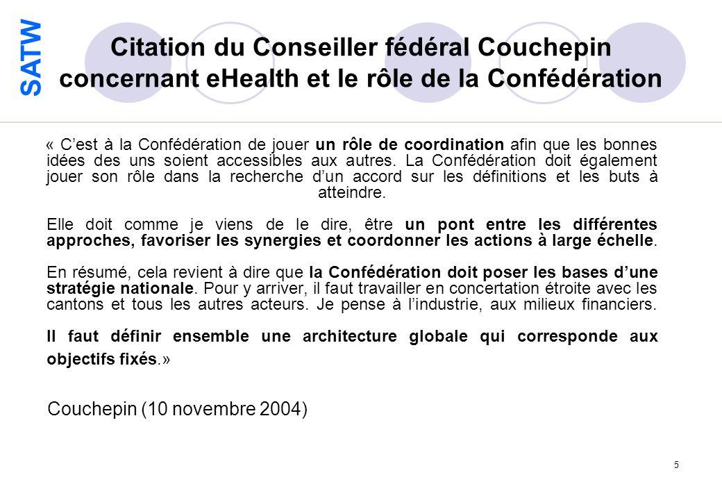 SATW 5 Citation du Conseiller fédéral Couchepin concernant eHealth et le rôle de la Confédération « Cest à la Confédération de jouer un rôle de coordination afin que les bonnes idées des uns soient accessibles aux autres.