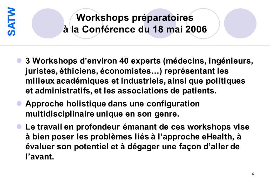 SATW 6 Workshops préparatoires à la Conférence du 18 mai 2006 3 Workshops denviron 40 experts (médecins, ingénieurs, juristes, éthiciens, économistes…) représentant les milieux académiques et industriels, ainsi que politiques et administratifs, et les associations de patients.