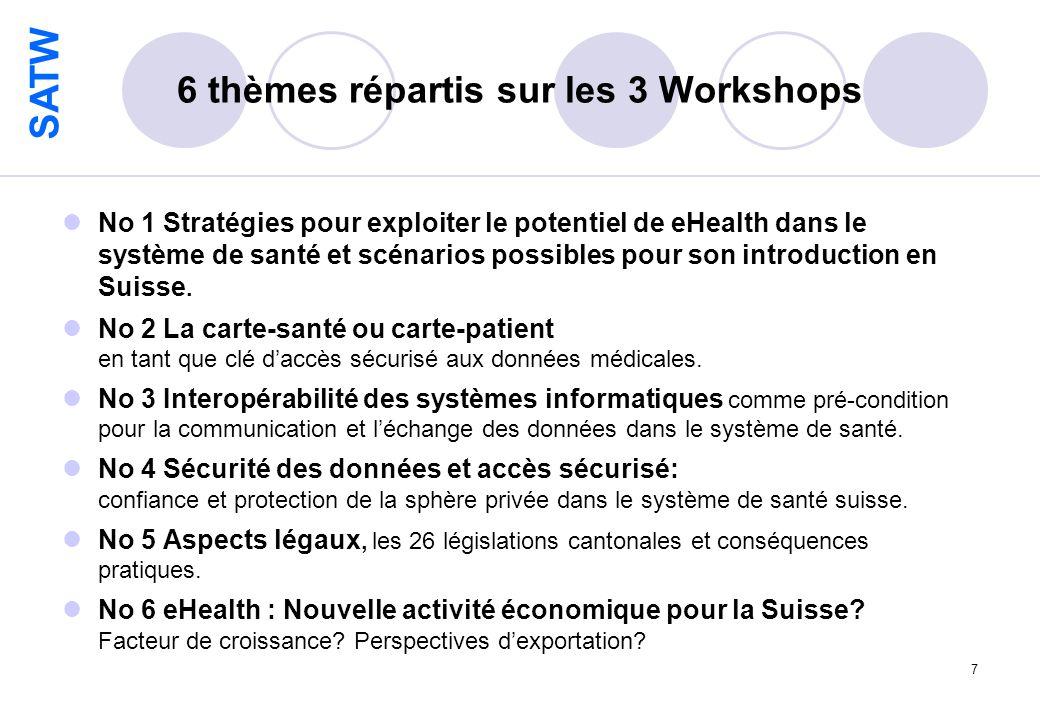 SATW 7 6 thèmes répartis sur les 3 Workshops No 1 Stratégies pour exploiter le potentiel de eHealth dans le système de santé et scénarios possibles pour son introduction en Suisse.