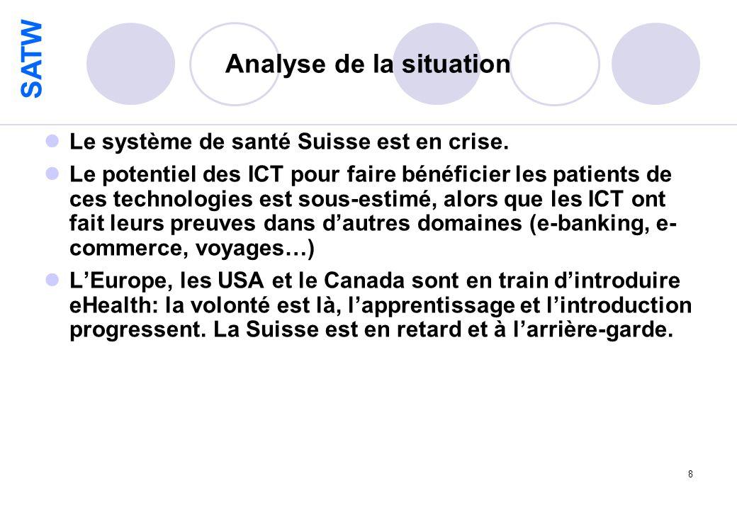 SATW 8 Analyse de la situation Le système de santé Suisse est en crise.