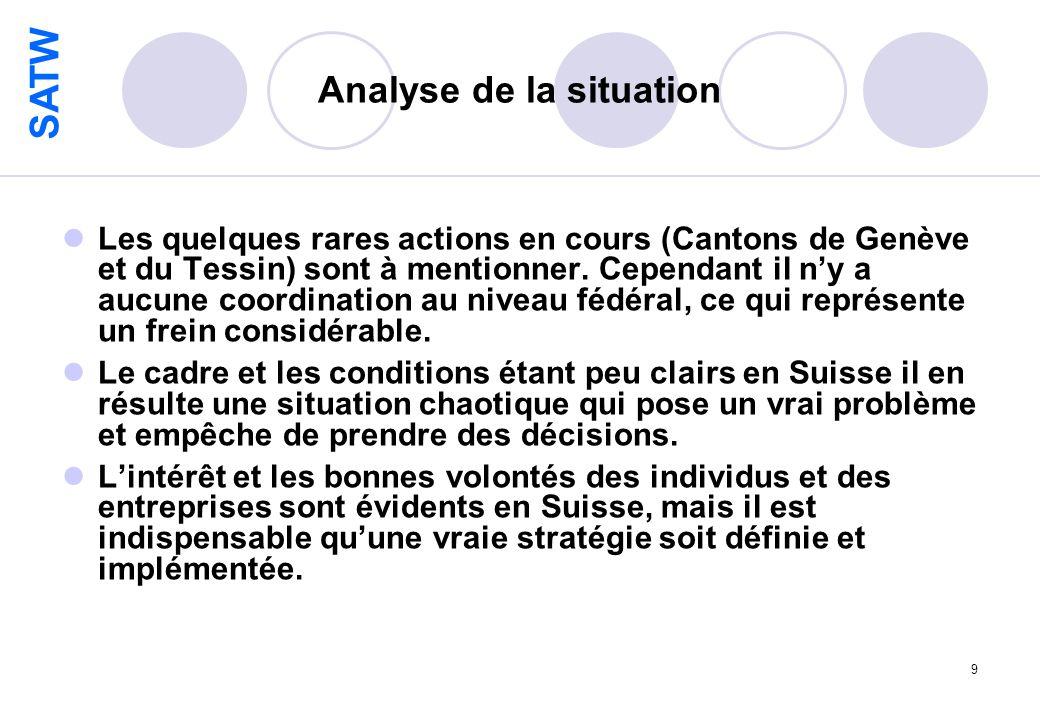 SATW 9 Analyse de la situation Les quelques rares actions en cours (Cantons de Genève et du Tessin) sont à mentionner.