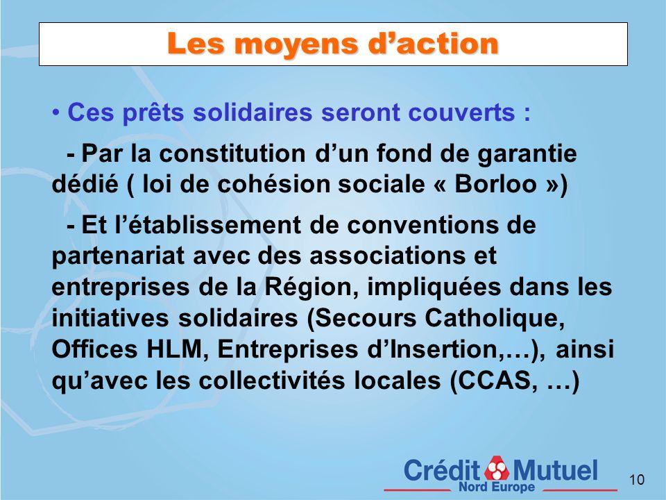 10 Les moyens daction Ces prêts solidaires seront couverts : - Par la constitution dun fond de garantie dédié ( loi de cohésion sociale « Borloo ») -