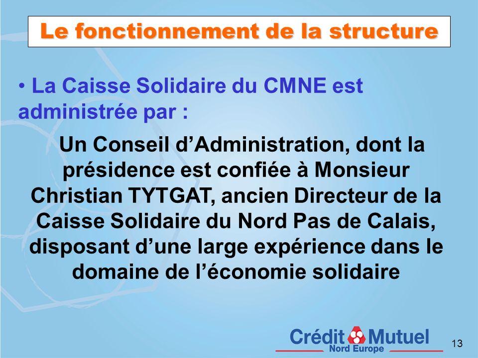 13 Le fonctionnement de la structure La Caisse Solidaire du CMNE est administrée par : Un Conseil dAdministration, dont la présidence est confiée à Mo