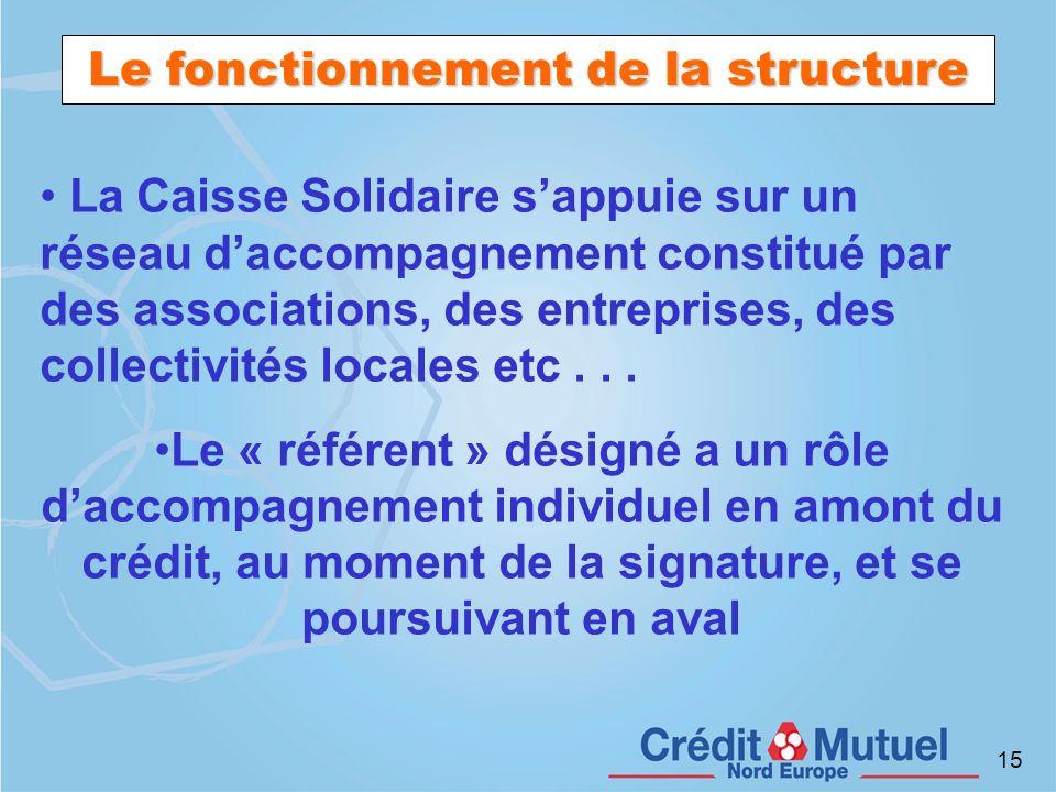 15 Le fonctionnement de la structure La Caisse Solidaire sappuie sur un réseau daccompagnement constitué par des associations, des entreprises, des co