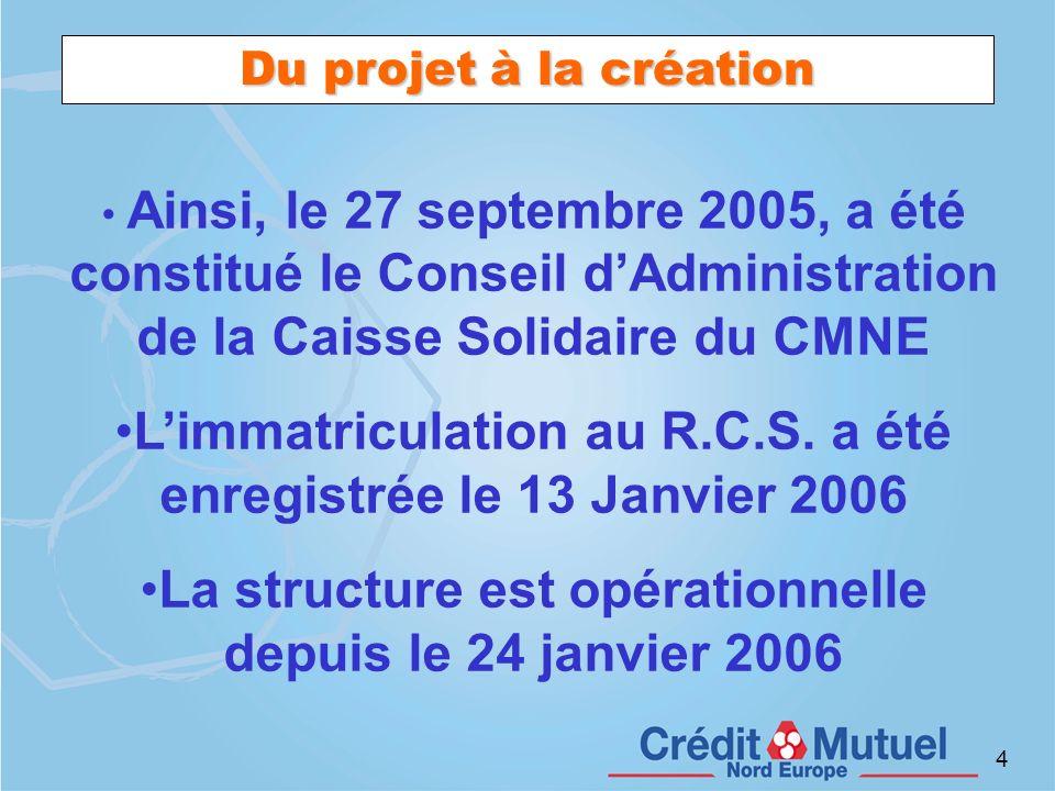 4 Du projet à la création Ainsi, le 27 septembre 2005, a été constitué le Conseil dAdministration de la Caisse Solidaire du CMNE Limmatriculation au R