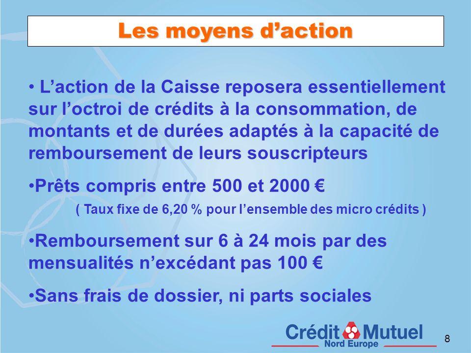 8 Les moyens daction Laction de la Caisse reposera essentiellement sur loctroi de crédits à la consommation, de montants et de durées adaptés à la cap