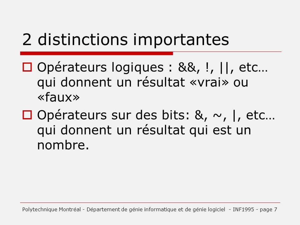 Exemples Considérons, a = 5 et b = 6, donc en language C, on aura: c = a && b; /* c est vrai (égale à 1) */ c = a & b; /* a = 0101 b = 0110 c = 0100 (donc égale à 4) */ Polytechnique Montréal - Département de génie informatique et de génie logiciel - INF1995 - page 8