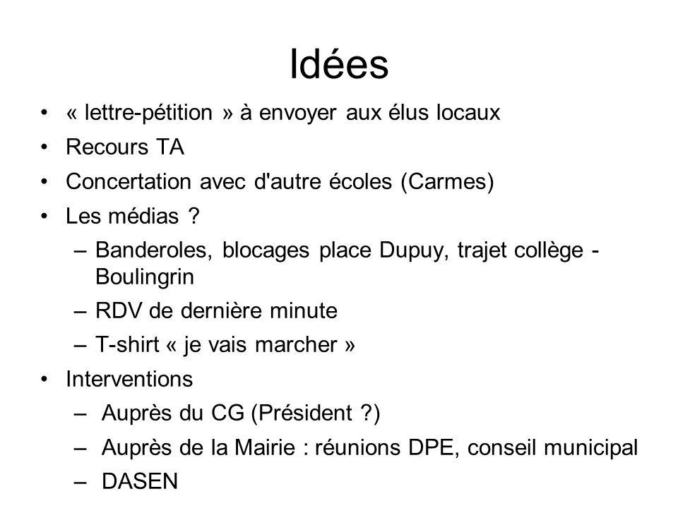 « lettre-pétition » à envoyer aux élus locaux Recours TA Concertation avec d'autre écoles (Carmes) Les médias ? –Banderoles, blocages place Dupuy, tra