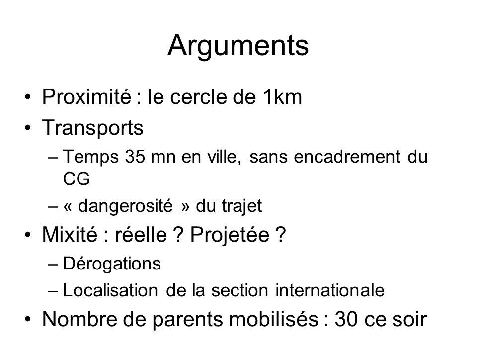 Arguments Proximité : le cercle de 1km Transports –Temps 35 mn en ville, sans encadrement du CG –« dangerosité » du trajet Mixité : réelle ? Projetée