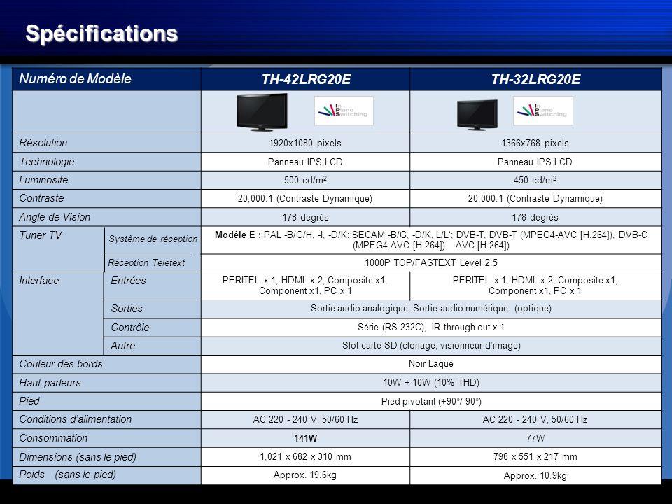 Numéro de Modèle TH-42LRG20ETH-32LRG20E Résolution 1920x1080 pixels1366x768 pixels Technologie Panneau IPS LCD Luminosité 500 cd/m 2 450 cd/m 2 Contraste 20,000:1 (Contraste Dynamique) Angle de Vision 178 degrés Tuner TV Modèle E : PAL -B/G/H, -I, -D/K: SECAM -B/G, -D/K, L/L; DVB-T, DVB-T (MPEG4-AVC [H.264]), DVB-C (MPEG4-AVC [H.264]) AVC [H.264]) 1000P TOP/FASTEXT Level 2.5 InterfaceEntrées PERITEL x 1, HDMI x 2, Composite x1, Component x1, PC x 1 PERITEL x 1, HDMI x 2, Composite x1, Component x1, PC x 1 Sorties Sortie audio analogique, Sortie audio numérique (optique) Contrôle Série (RS-232C), IR through out x 1 Autre Slot carte SD (clonage, visionneur dimage) Couleur des bords Noir Laqué Haut-parleurs 10W + 10W (10% THD) Pied Pied pivotant (+90°/-90°) Conditions dalimentation AC 220 - 240 V, 50/60 Hz Consommation 141W77W Dimensions (sans le pied) 1,021 x 682 x 310 mm798 x 551 x 217 mm Poids (sans le pied) Approx.