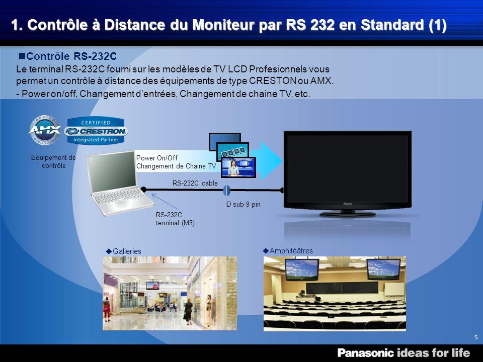 Le terminal RS-232C fourni sur les modèles de TV LCD Profesionnels vous permet un contrôle à distance des équipements de type CRESTON ou AMX.