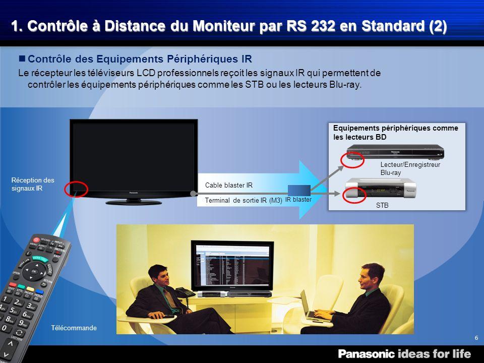 Contrôle des Equipements Périphériques IR Le récepteur les téléviseurs LCD professionnels reçoit les signaux IR qui permettent de contrôler les équipements périphériques comme les STB ou les lecteurs Blu-ray.