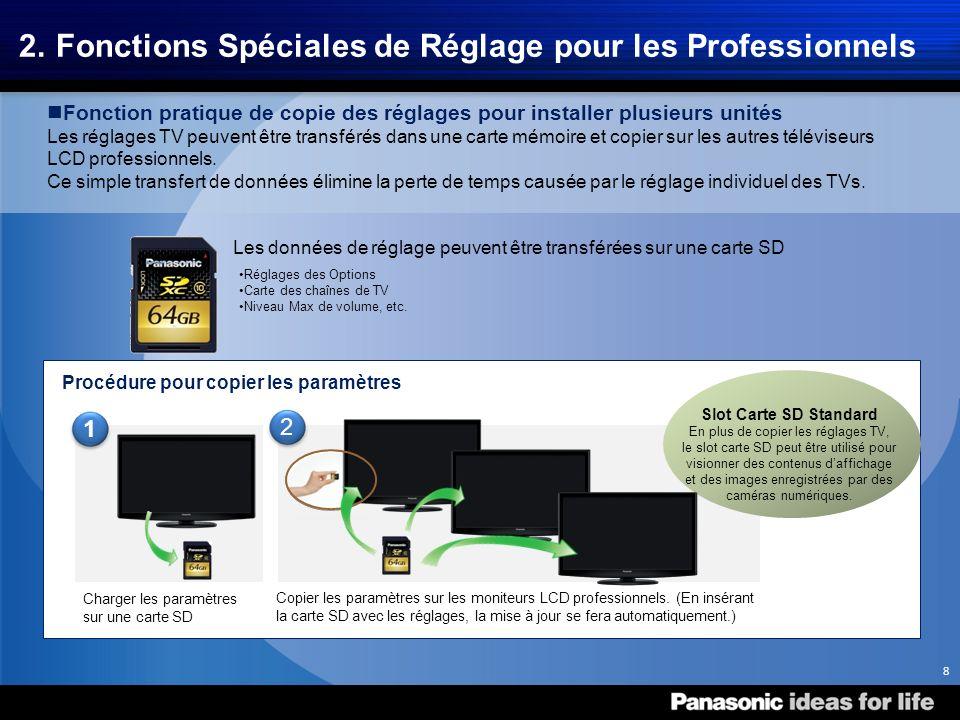 Les données de réglage peuvent être transférées sur une carte SD Réglages des Options Carte des chaînes de TV Niveau Max de volume, etc.