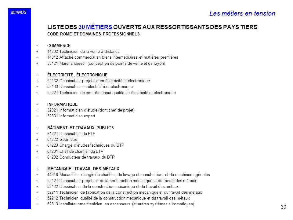MIIINDS LISTE DES 30 MÉTIERS OUVERTS AUX RESSORTISSANTS DES PAYS TIERS CODE ROME ET DOMAINES PROFESSIONNELS COMMERCE 14232 Technicien de la vente à di