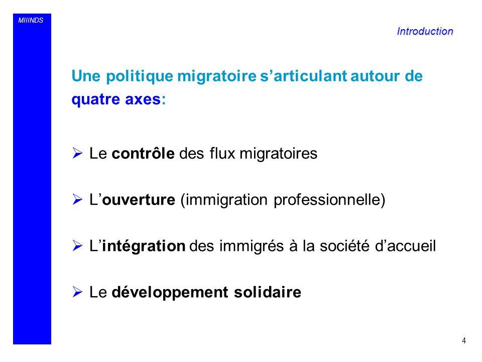 MIIINDS Une politique migratoire sarticulant autour de quatre axes: Le contrôle des flux migratoires Louverture (immigration professionnelle) Lintégra