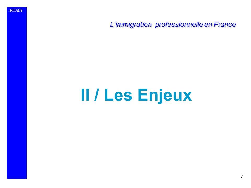 MIIINDS II / Les Enjeux 7 Limmigration professionnelle en France
