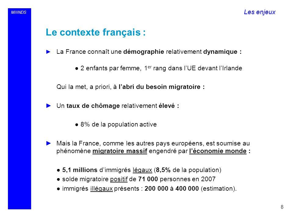 MIIINDS Le contexte français : La France connaît une démographie relativement dynamique : 2 enfants par femme, 1 er rang dans lUE devant lIrlande Qui
