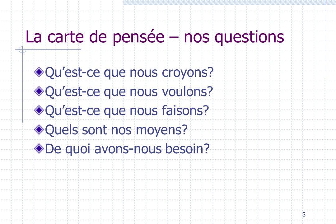 8 La carte de pensée – nos questions Quest-ce que nous croyons? Quest-ce que nous voulons? Quest-ce que nous faisons? Quels sont nos moyens? De quoi a