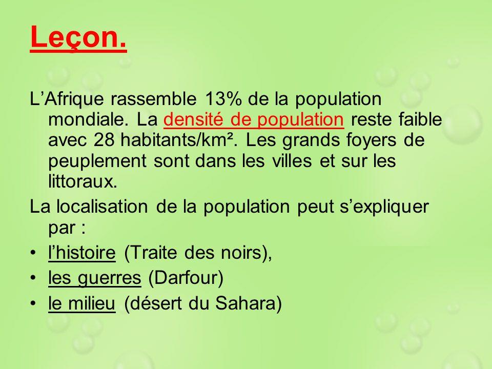 Leçon. LAfrique rassemble 13% de la population mondiale. La densité de population reste faible avec 28 habitants/km². Les grands foyers de peuplement