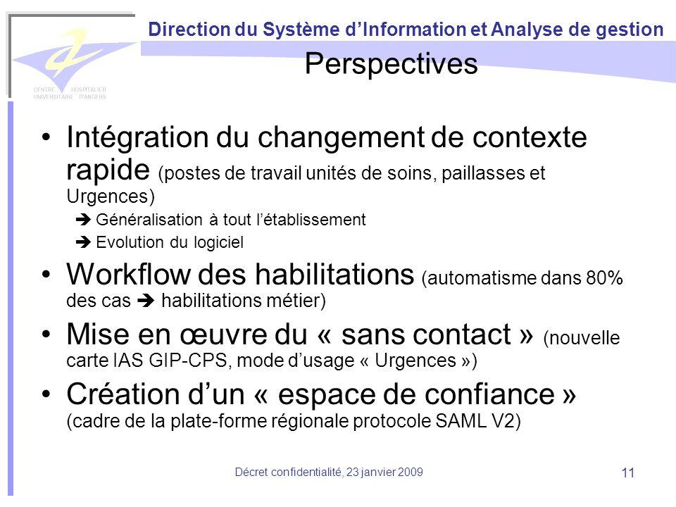 Direction du Système dInformation et Analyse de gestion Décret confidentialité, 23 janvier 2009 11 Perspectives Intégration du changement de contexte