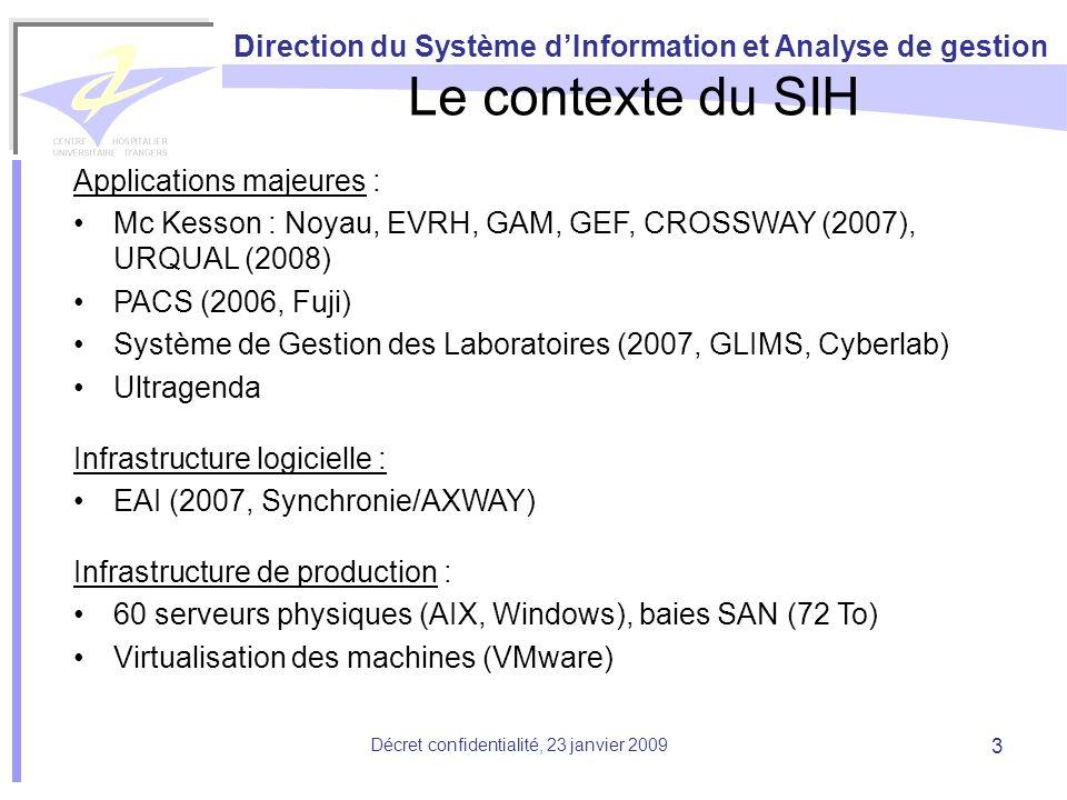 Direction du Système dInformation et Analyse de gestion Décret confidentialité, 23 janvier 2009 4 Projet « sécurisation des accès » : Chronologie 199820032005200620082009 GSTT (1) Windows 95 (1)Gestion Souple du Temps de Travai (2)Système dInformation Médical et de Soins (3)Système de Gestion des Laboratoires Windows XP 409 3234 8005 8816 062 6 861 7 000 1 2411 3902 800 Choix supports base sécurité 1 ère Qualification Authentification forte Cadres de santé et administratifs 2 ème Qualification Poste de travail Postes dédiés et consultation Déploiement solution (avec SSO) Évolution base sécurité (FUS) SGL (3) SIMS (2)