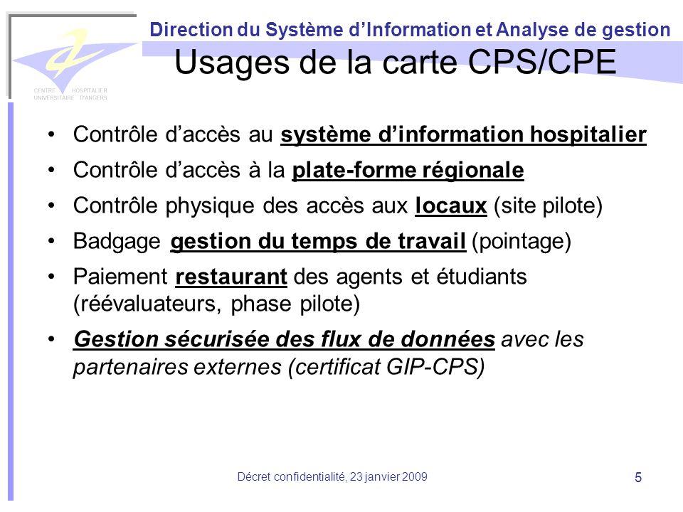 Direction du Système dInformation et Analyse de gestion Décret confidentialité, 23 janvier 2009 5 Usages de la carte CPS/CPE Contrôle daccès au systèm