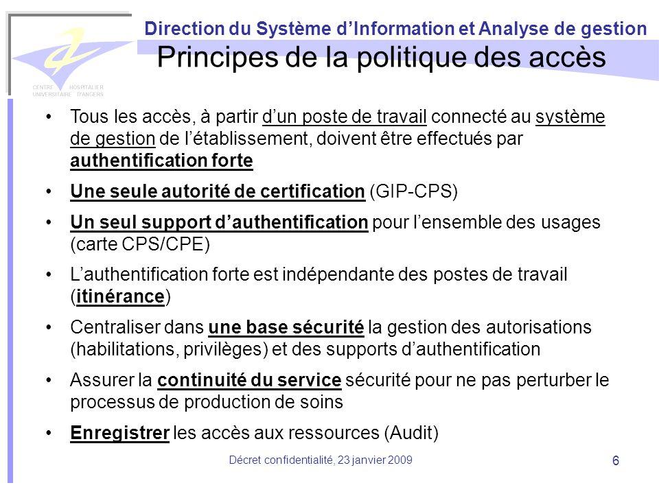 Direction du Système dInformation et Analyse de gestion Décret confidentialité, 23 janvier 2009 6 Principes de la politique des accès Tous les accès,