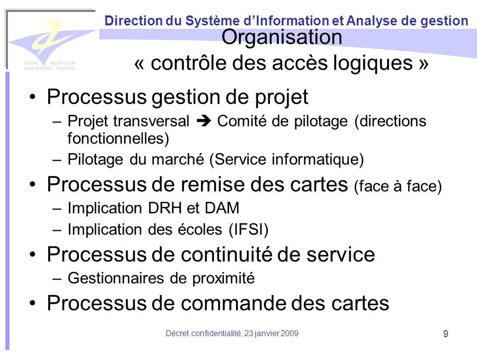 Direction du Système dInformation et Analyse de gestion Décret confidentialité, 23 janvier 2009 9 Organisation « contrôle des accès logiques » Process