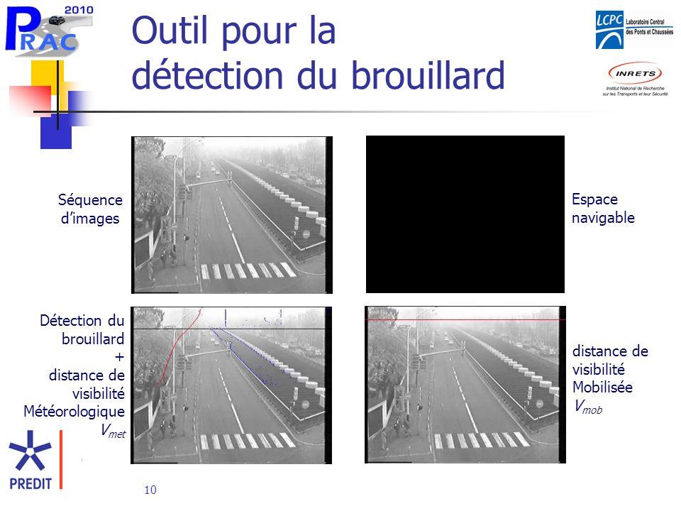 10 Outil pour la détection du brouillard Séquence dimages Détection du brouillard + distance de visibilité Météorologique V met Espace navigable distance de visibilité Mobilisée V mob