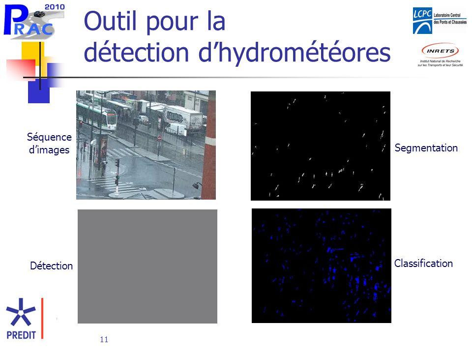 11 Outil pour la détection dhydrométéores Détection Segmentation Classification Séquence dimages