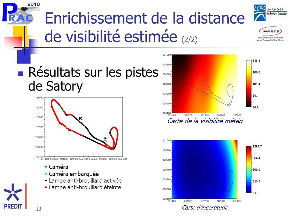 13 Résultats sur les pistes de Satory Enrichissement de la distance de visibilité estimée (2/2) Carte dincertitude Carte de la visibilité météo Caméra Caméra embarquée Lampe anti-brouillard activée Lampe anti-brouillard éteinte