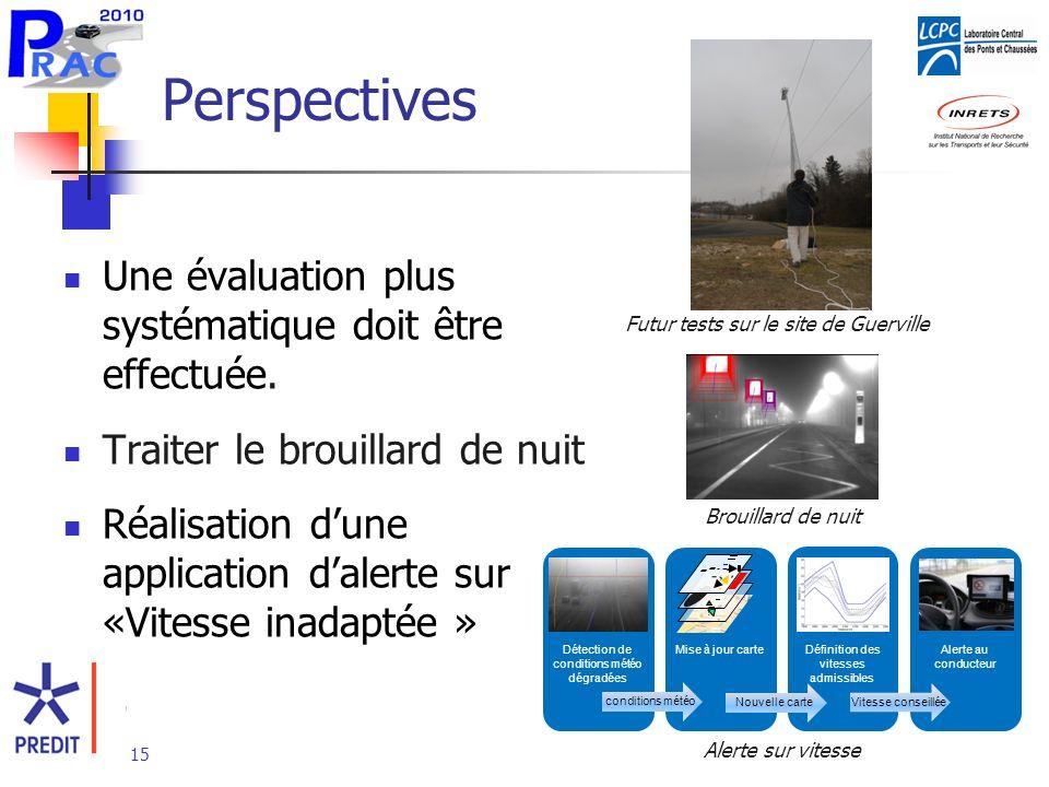 15 Perspectives Une évaluation plus systématique doit être effectuée.