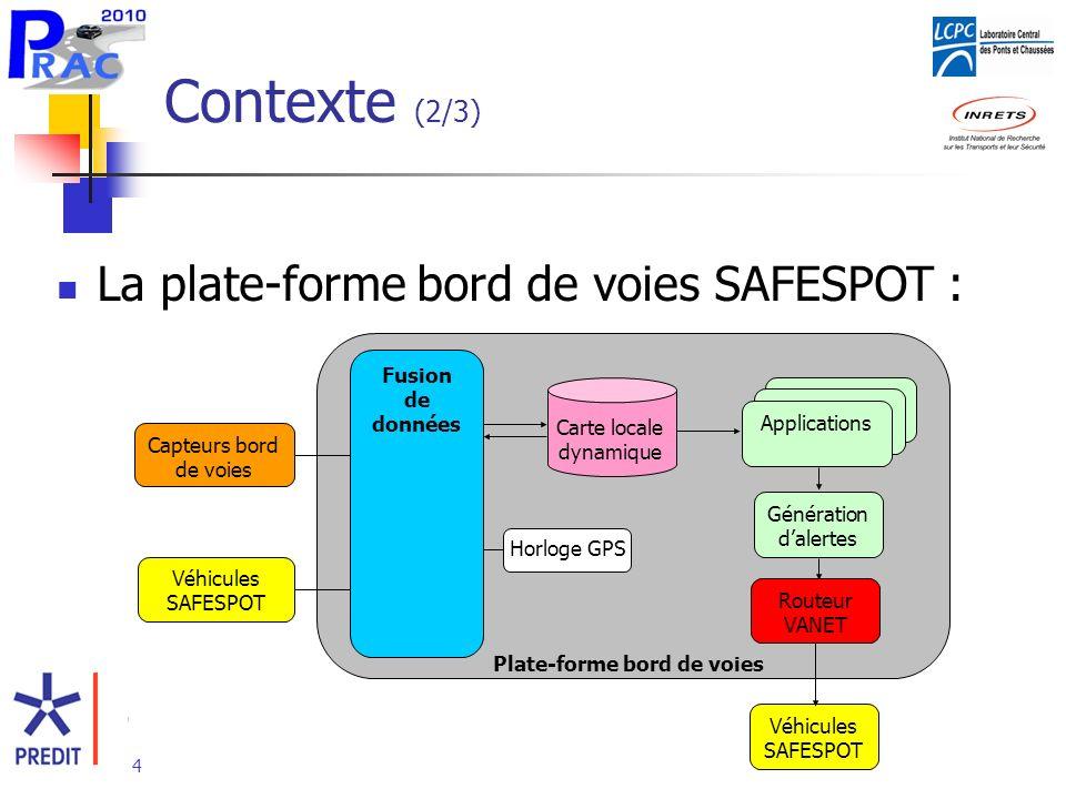 4 Capteurs bord de voies Véhicules SAFESPOT Fusion de données Applications Génération dalertes Routeur VANET Véhicules SAFESPOT Horloge GPS Plate-forme bord de voies Carte locale dynamique Contexte (2/3) La plate-forme bord de voies SAFESPOT :