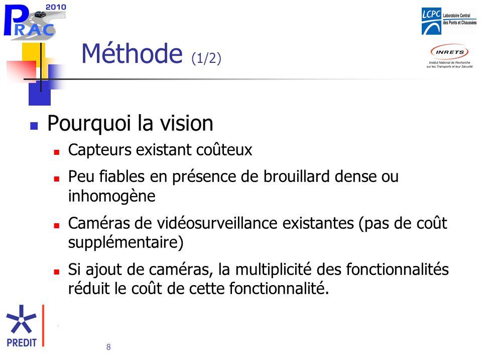 8 Méthode (1/2) Pourquoi la vision Capteurs existant coûteux Peu fiables en présence de brouillard dense ou inhomogène Caméras de vidéosurveillance existantes (pas de coût supplémentaire) Si ajout de caméras, la multiplicité des fonctionnalités réduit le coût de cette fonctionnalité.