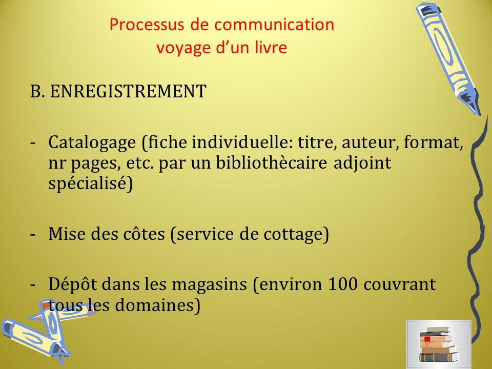 Processus de communication voyage dun livre B.