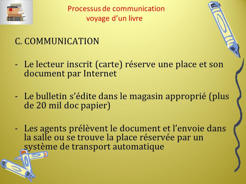 Processus de communication voyage dun livre C.
