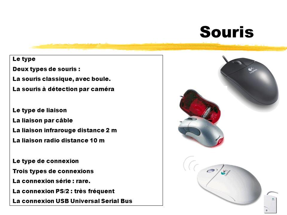 2 - Souris La souris est un périphérique qui permet de naviguer dans les différentes applications de l ordinateur.