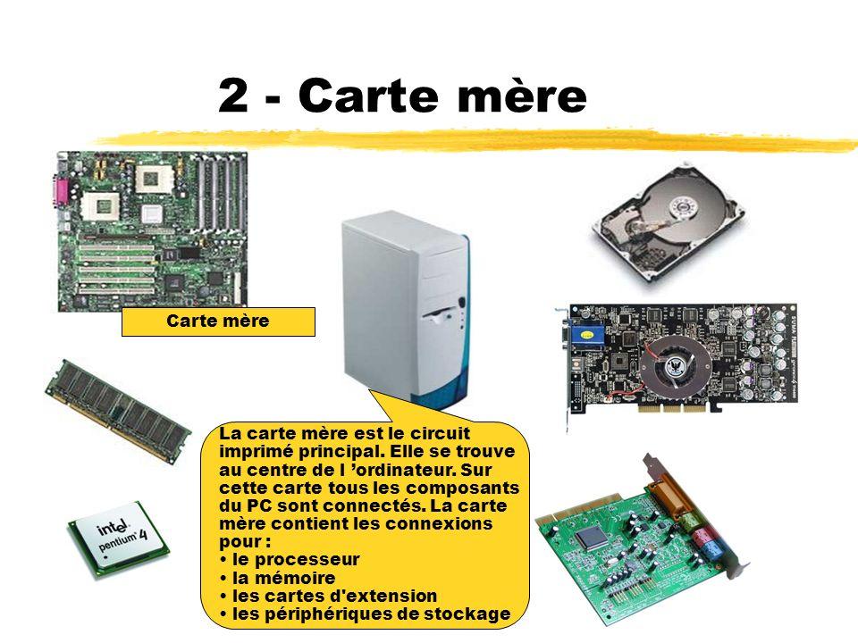 Boîtier Deux types de format : le format bureau (en anglais, desktop) le format tour (en anglais, tower) Deux types de norme : la norme AT (Advanced Technology) la norme ATX (Advanced Technology Extended)