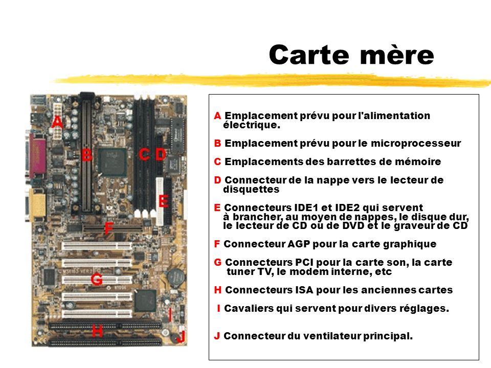 2 - Carte mère La carte mère est le circuit imprimé principal.